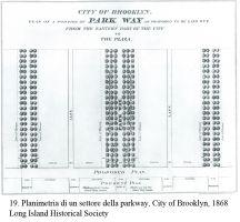 19_Planimetria_di_un_settore_della_parkway_City_of_Brooklyn_1868