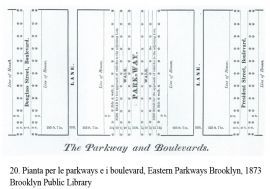 20_Pianta_per_le_parkways_e_i_boulevard_Eastern_Parkway_Brooklyn_1873